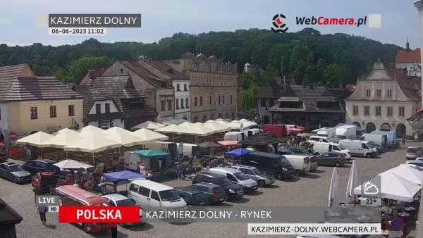 Playlista z najciekawszych ujęć z kamer na portalu WebCamera.pl