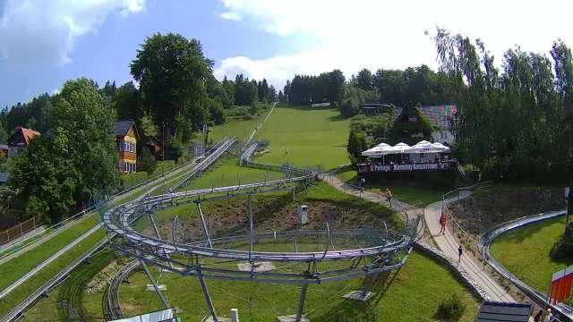 Zdjęcie z kamery Kolorowa - Karpacz