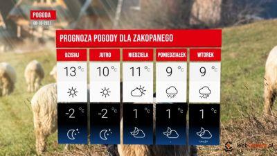 Turyści w ten weekend mogą liczyć na słońce w Zakopanem.