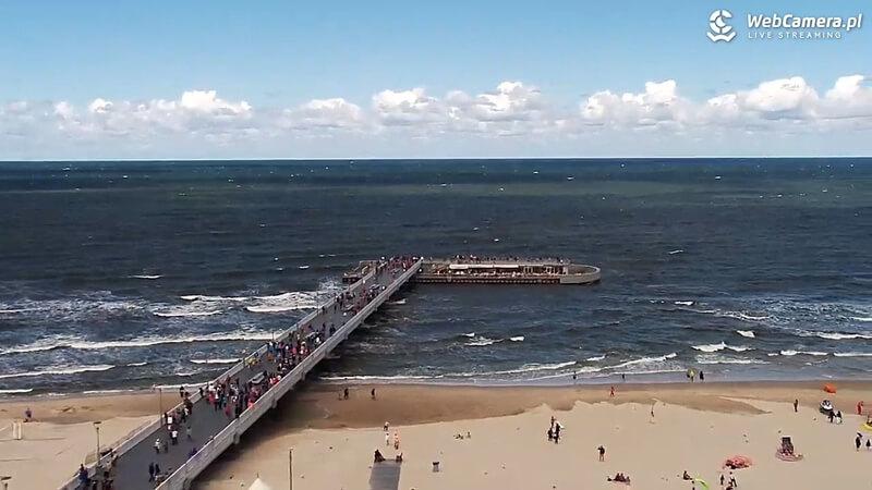 Widok na molo wKołobrzegu iszeroką plażę