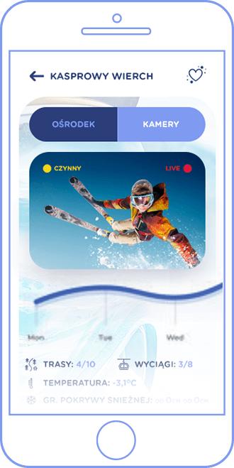 Karta ośrodka narciarskiego w aplikacji WebCameraSki