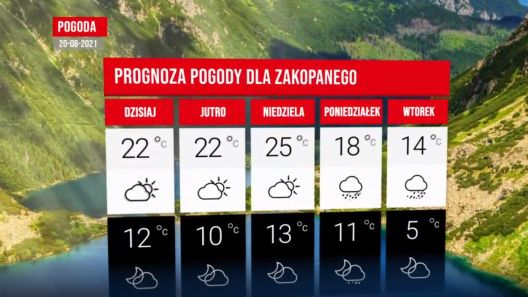 Prognoza pogody dla Zakopanego na weekend 20 sierpnia