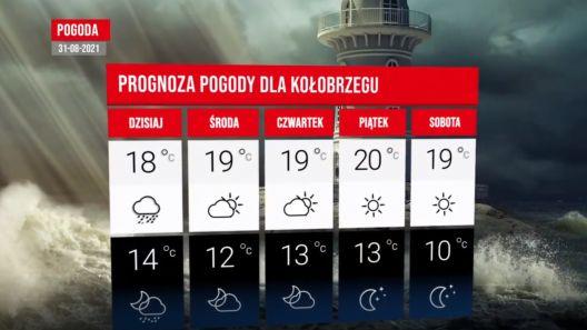 Ujęcia z kamer nad Polskim morzem. Prognoza pogody