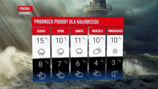 Na pomorzu sztorm a południe Polski zmaga się z silnym i porywistym wiatrem, który dzisiejszej nocy ma przybrać na sile.