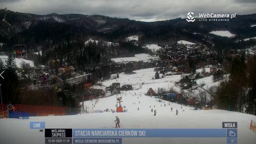 Zdjęcie z nowości Koniec ferii zimowych 2020 na stokach Wisły i Ustronia. [film]